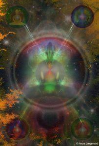 Мандала П'яти Будд - Мудрості Свідомості