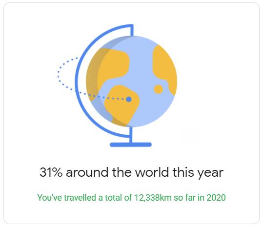 31% навколо світу у 2020 році